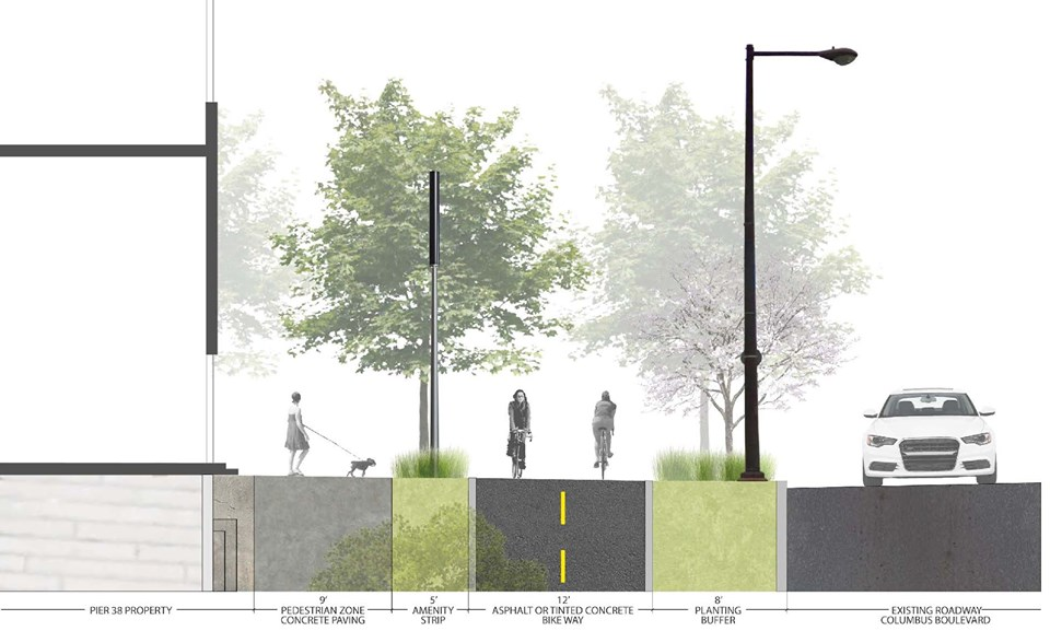 Renderings unveiled for new stretch of Delaware River Trail